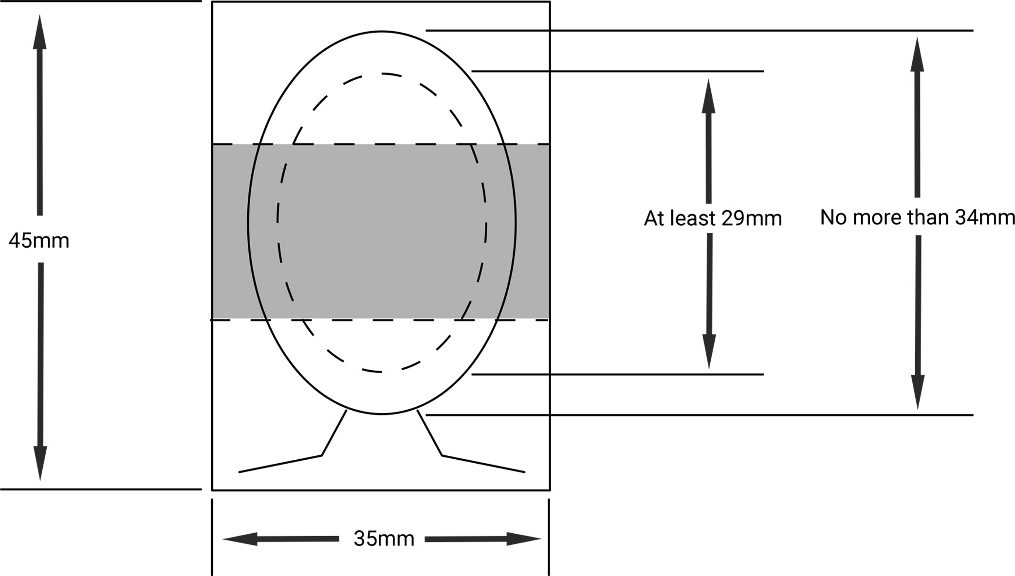 The photo for your driving licence nidirect diagram showing the dimensions needed for a driving licence photograph maxwellsz