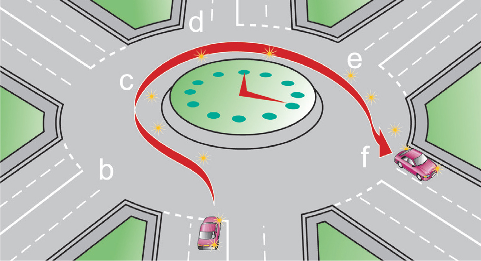 How to take the fifth exit at a roundabout