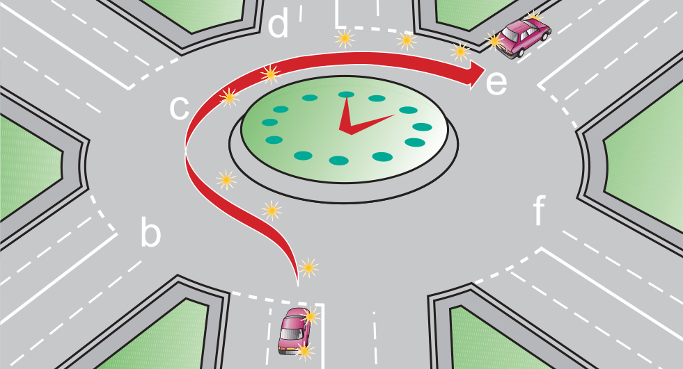 How to take the fourth exit at a roundabout