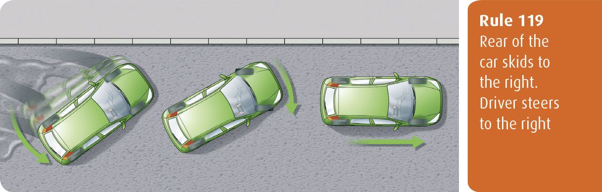 Highway Code for Northern Ireland rule 119 - rear of the car skids to the right. Driver steers to the right.
