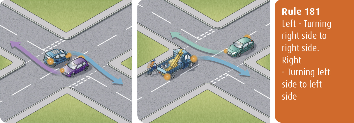 Highway Code for Northern Ireland rule 181. Left - turning right side to right side. Right - turning left side to left side.