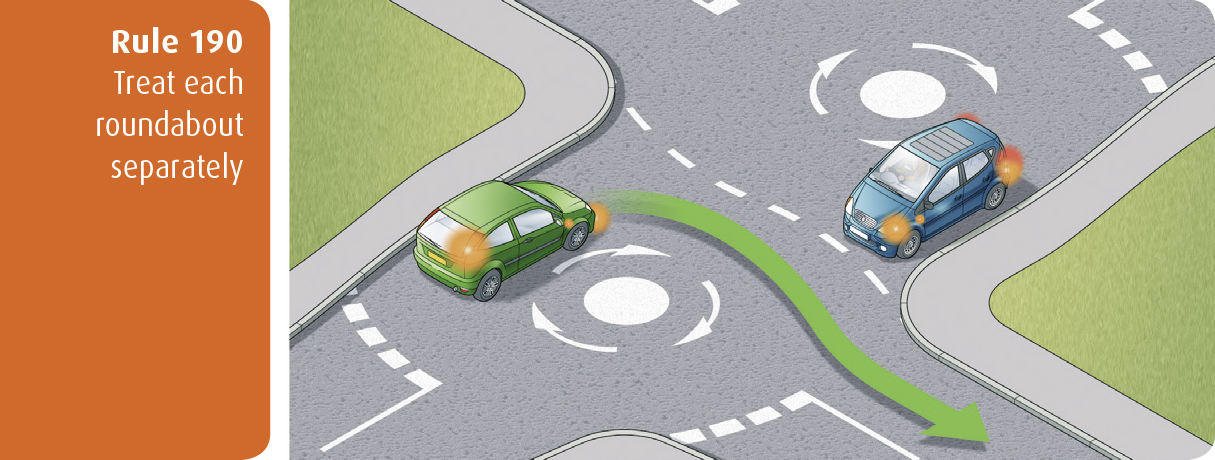 Highway Code for Northern Ireland rule 190 - treat each roundabout separately