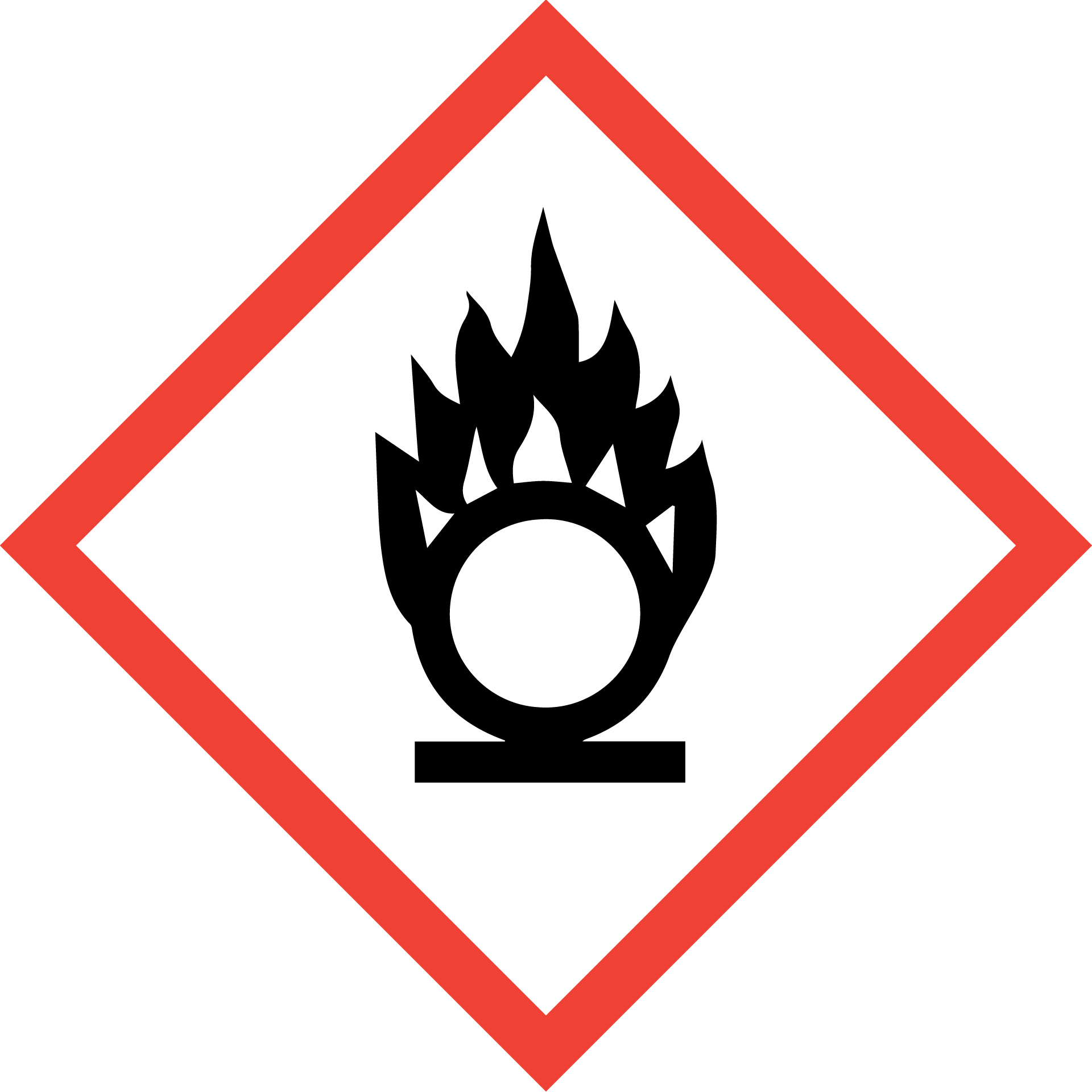 Chemical symbol for increases fire risk
