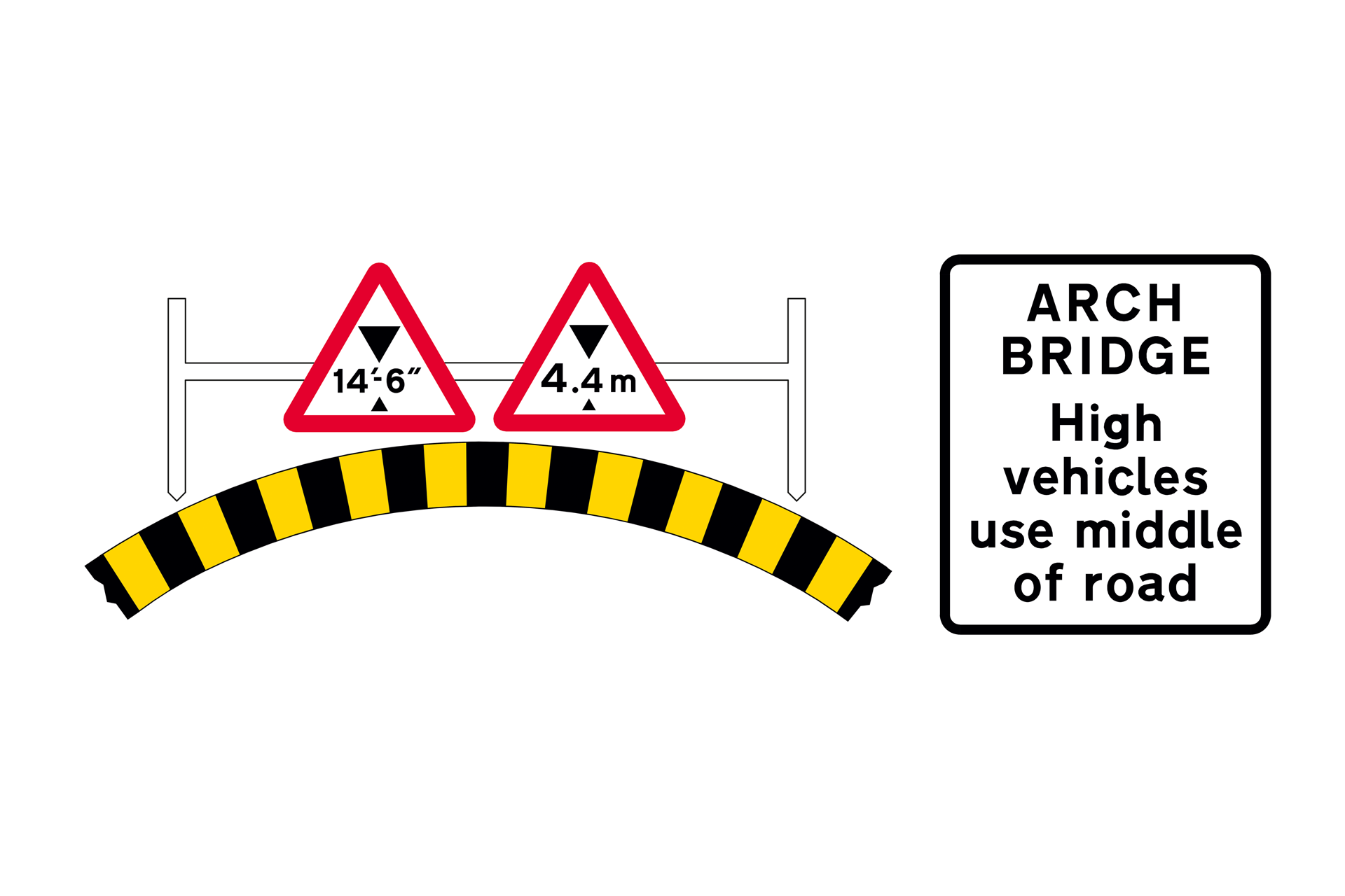 Advance warning of a low bridge road signs