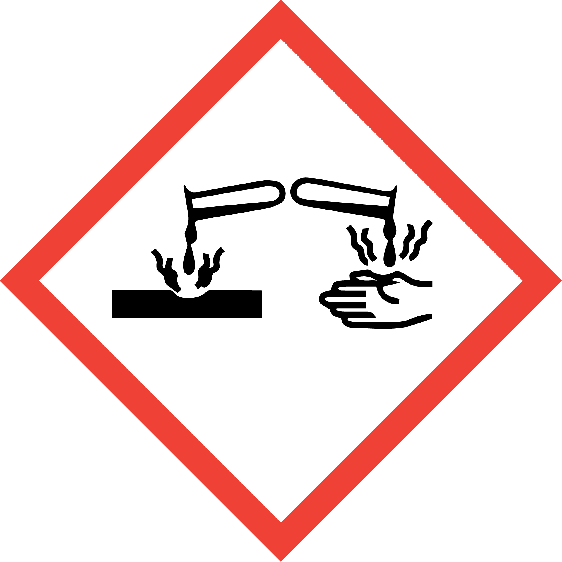 Chemical symbol for severe skin burns and eye damage